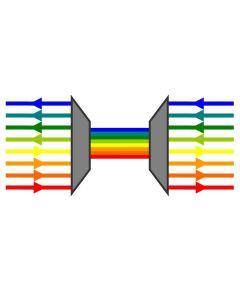 Мултиплексор или ADD-DROP модул по задание на клиента