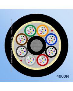 ADSS MLT  96F, 8x12F, HDPE, 4000N, G.652D.